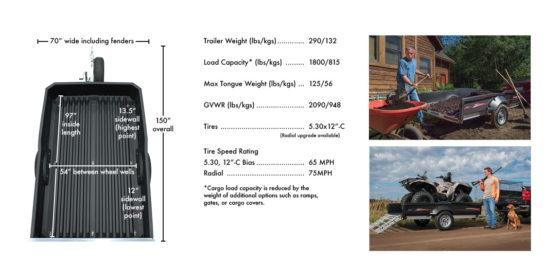 CargoMax-8-57All-Birdseye_dimensions_May_25_2021