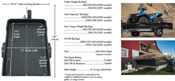 CargoMax-FLOE-specs-9.5-73-2020
